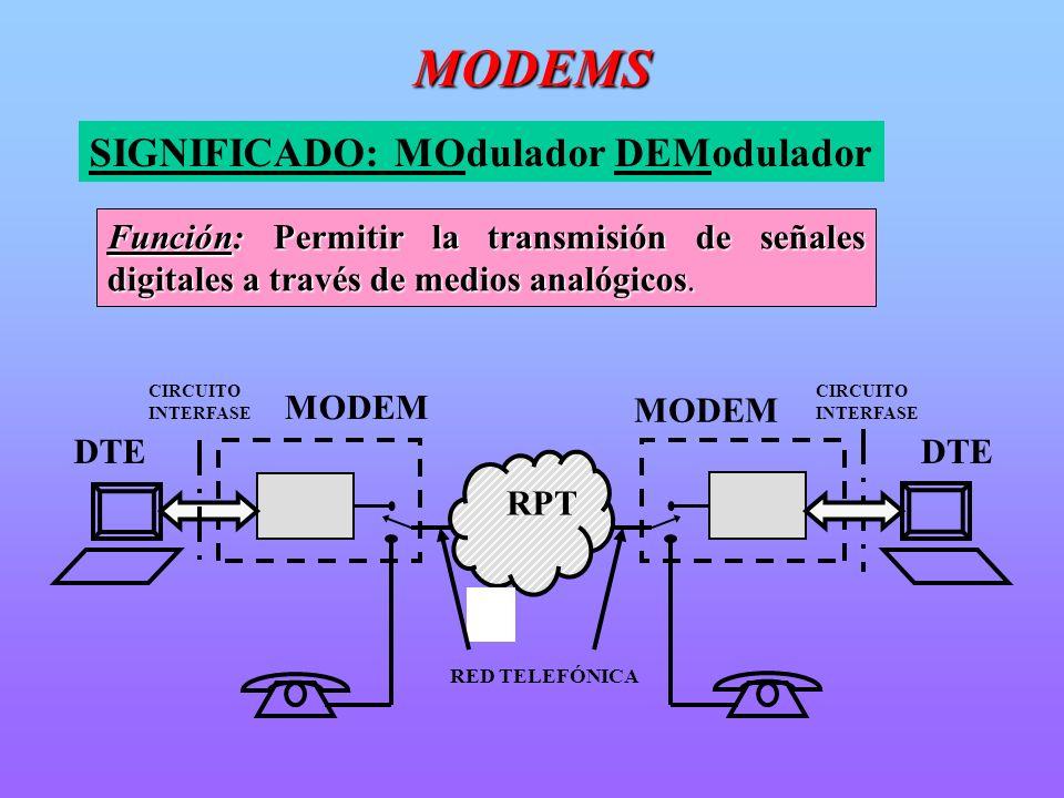 SIGNIFICADO: MOdulador DEModulador Función: Permitir la transmisión de señales digitales a través de medios analógicos. MODEMS RPT DTE MODEM DTE CIRCU