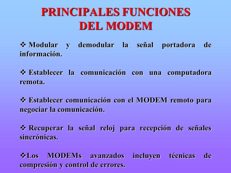 Modular y demodular la señal portadora de información. Modular y demodular la señal portadora de información. Establecer la comunicación con una compu