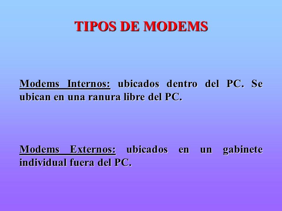 TIPOS DE MODEMS Modems Internos: ubicados dentro del PC. Se ubican en una ranura libre del PC. Modems Externos: ubicados en un gabinete individual fue