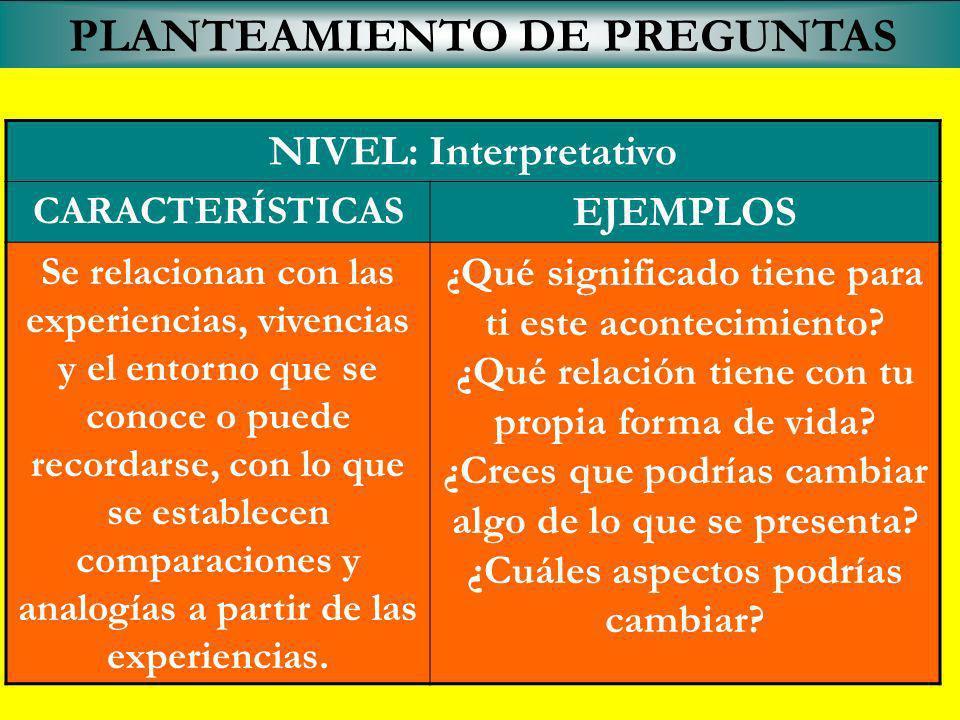 NIVEL: Interpretativo CARACTERÍSTICAS EJEMPLOS Se relacionan con las experiencias, vivencias y el entorno que se conoce o puede recordarse, con lo que