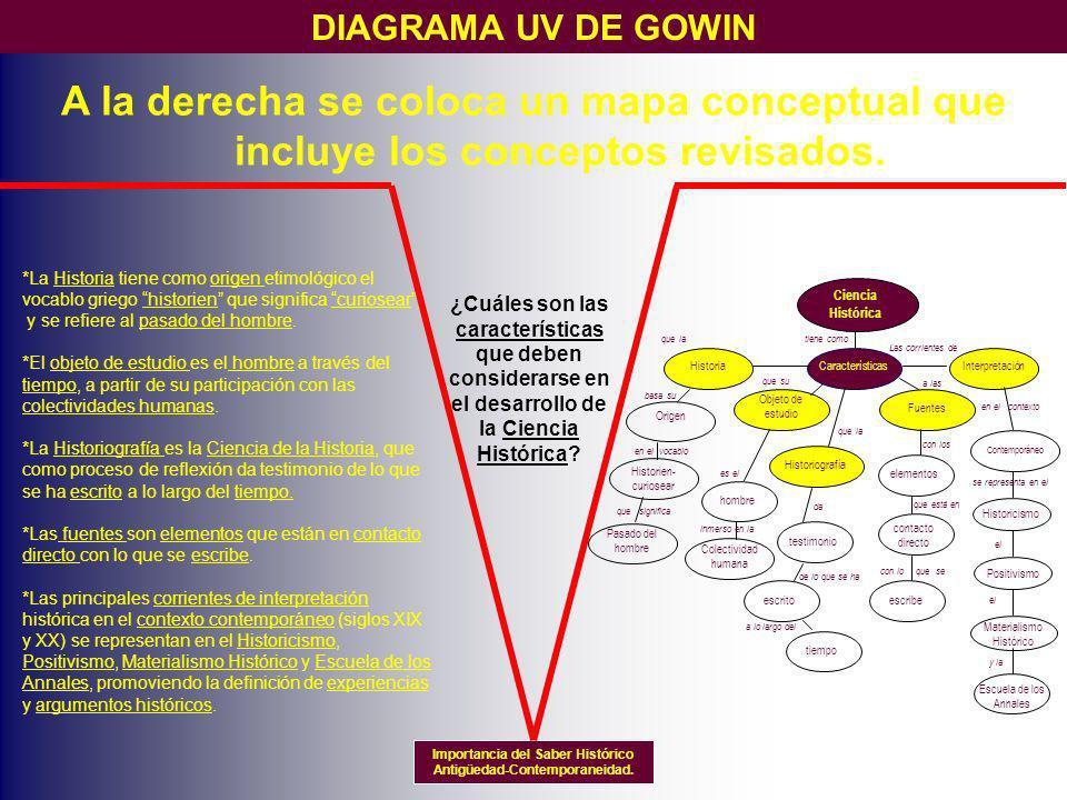 PLANTEAMIENTO DE PREGUNTAS El planteamiento de preguntas se puede diseñar en cinco niveles de complejidad.