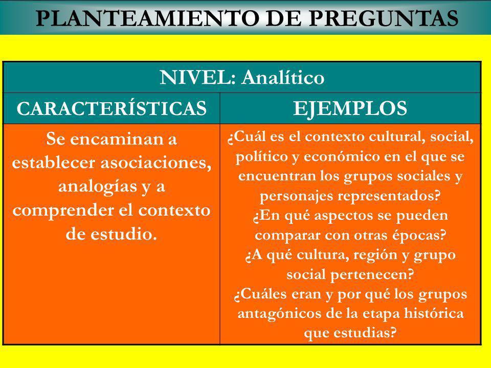 NIVEL: Analítico CARACTERÍSTICA SEJEMPLOS Se encaminan a establecer asociaciones, analogías y a comprender el contexto de estudio. ¿Cuál es el context