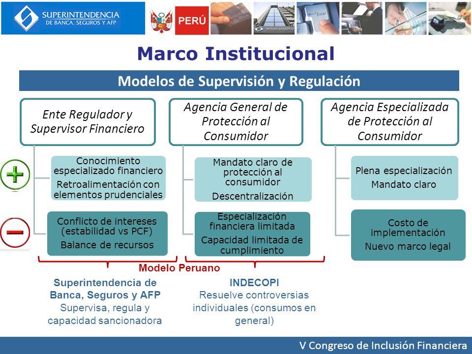 ENFOQUE DE OFERTA (C/P) Protección al Consumidor - Leyes y regulaciones - Auto regulación / Códigos de Conducta ENFOQUE DE DEMANDA (L/P) Educación Financiera (Gobierno, Sector Financiero, Sociedad Civil, Consumidores (actuales, potenciales y futuros) Implementación