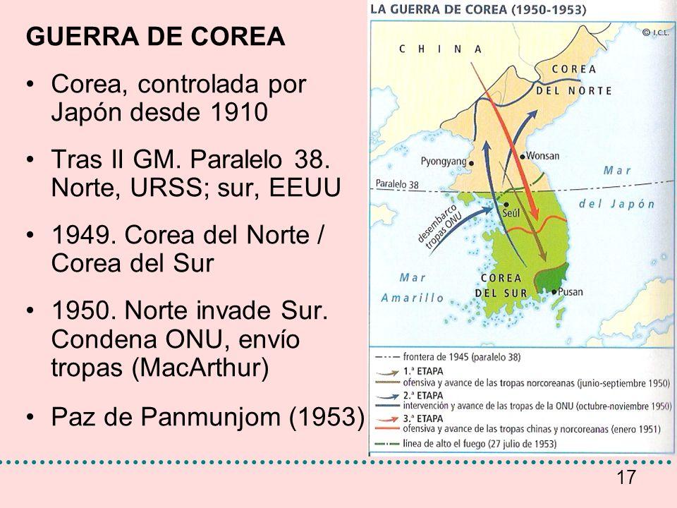 17 GUERRA DE COREA Corea, controlada por Japón desde 1910 Tras II GM. Paralelo 38. Norte, URSS; sur, EEUU 1949. Corea del Norte / Corea del Sur 1950.