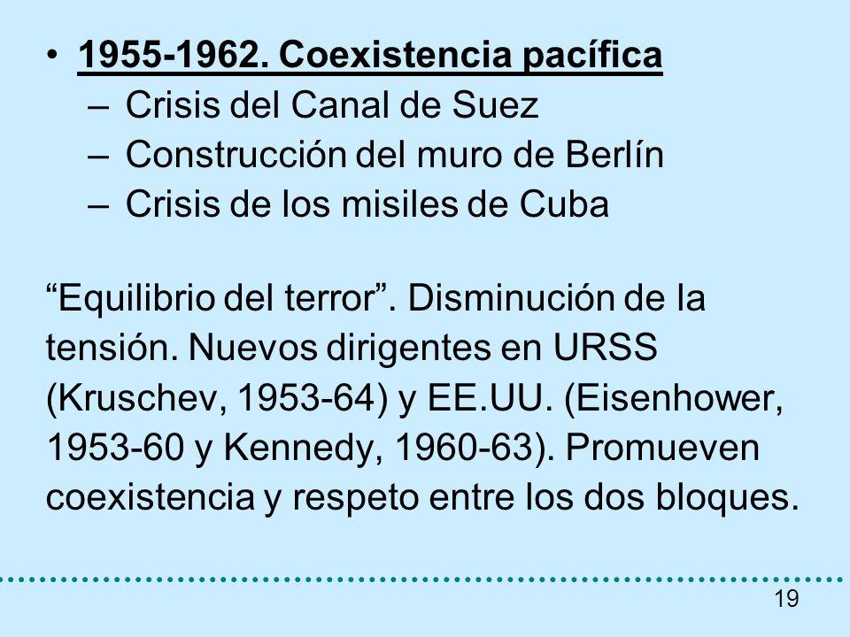 19 1955-1962. Coexistencia pacífica – Crisis del Canal de Suez – Construcción del muro de Berlín – Crisis de los misiles de Cuba Equilibrio del terror