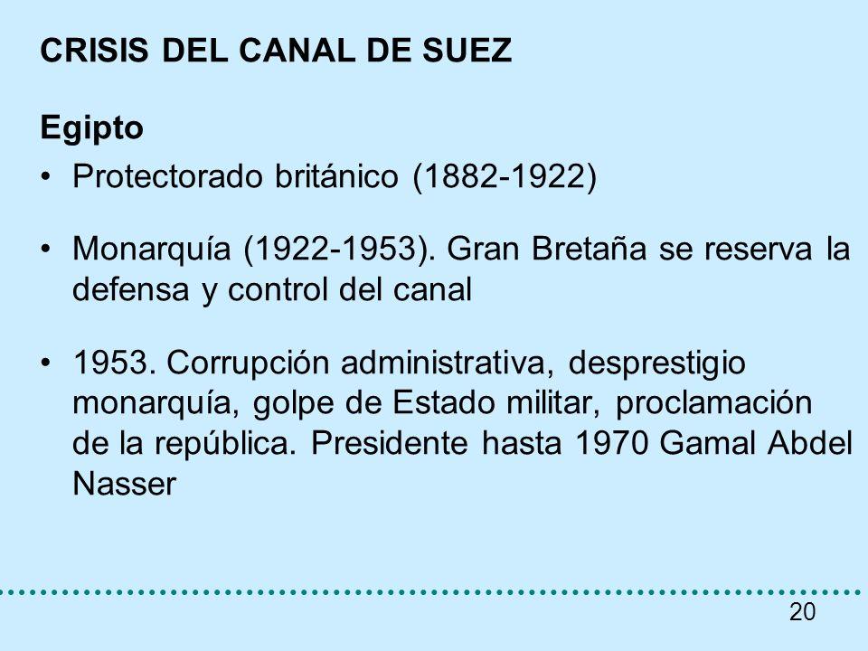 20 CRISIS DEL CANAL DE SUEZ Egipto Protectorado británico (1882-1922) Monarquía (1922-1953). Gran Bretaña se reserva la defensa y control del canal 19