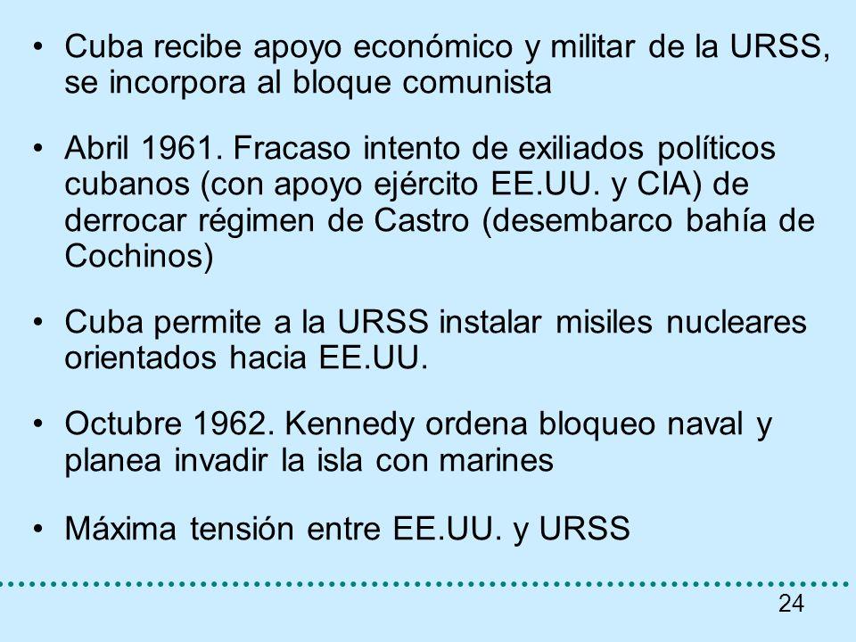 24 Cuba recibe apoyo económico y militar de la URSS, se incorpora al bloque comunista Abril 1961. Fracaso intento de exiliados políticos cubanos (con