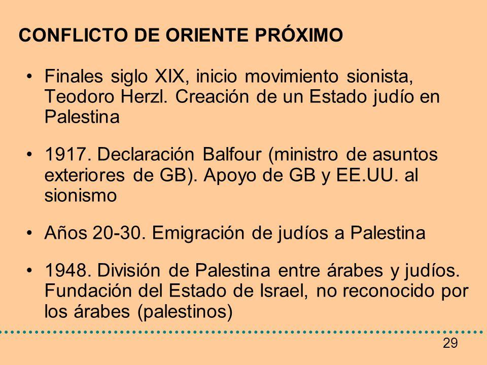 29 CONFLICTO DE ORIENTE PRÓXIMO Finales siglo XIX, inicio movimiento sionista, Teodoro Herzl. Creación de un Estado judío en Palestina 1917. Declaraci