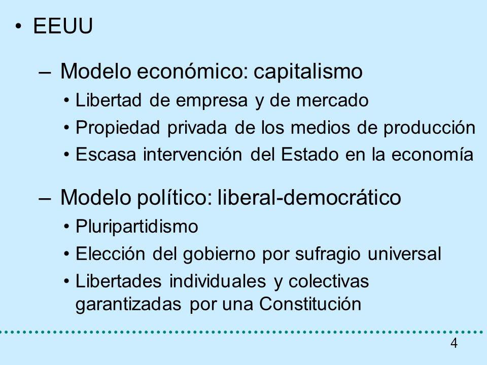 4 EEUU – Modelo económico: capitalismo Libertad de empresa y de mercado Propiedad privada de los medios de producción Escasa intervención del Estado e