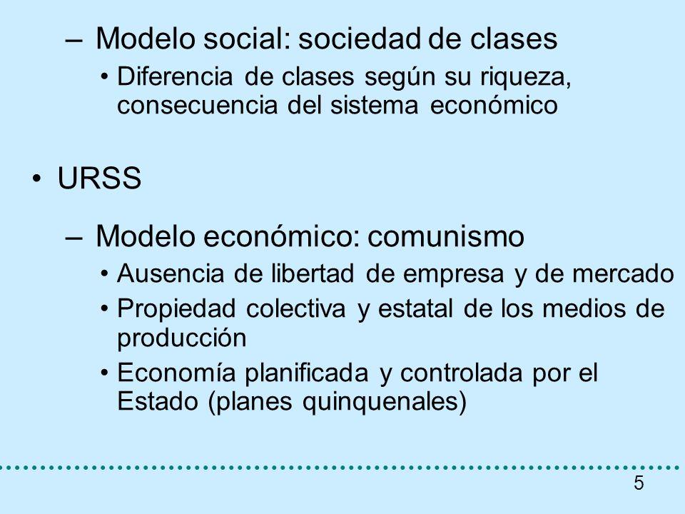 5 – Modelo social: sociedad de clases Diferencia de clases según su riqueza, consecuencia del sistema económico URSS – Modelo económico: comunismo Aus