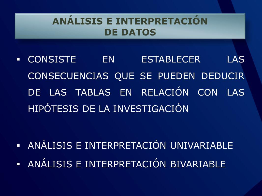 ANÁLISIS E INTERPRETACIÓN DE DATOS CONSISTE EN ESTABLECER LAS CONSECUENCIAS QUE SE PUEDEN DEDUCIR DE LAS TABLAS EN RELACIÓN CON LAS HIPÓTESIS DE LA IN