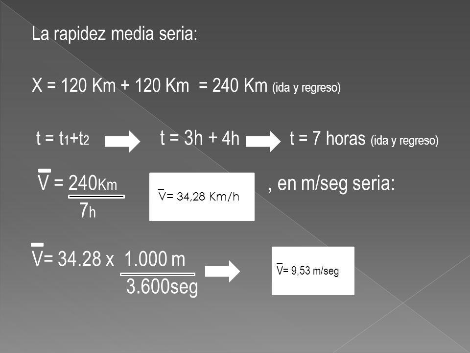 La rapidez media seria: X = 120 Km + 120 Km = 240 Km (ida y regreso) t = t 1 +t 2 t = 3h + 4h t = 7 horas (ida y regreso) V = 240 Km, en m/seg seria: