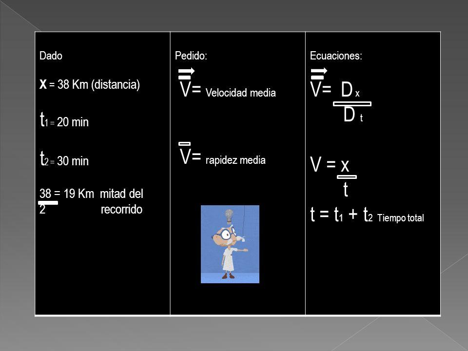 Dado X = 38 Km (distancia) t 1 = 20 min t 2 = 30 min 38 = 19 Km mitad del 2 recorrido Pedido: V= Velocidad media V= rapidez media Ecuaciones: V= D x D