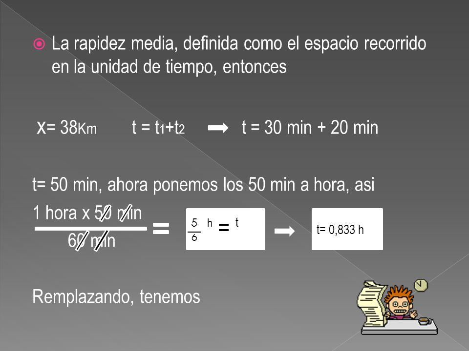 V = x ; así V= 38 Km t 0,833 h Para pasar a m/seg V = 45,6 x 1.000 m 3.600seg V = 45.600 m 12.66 m/seg 3.600 seg Y en cm/seg V= 12,6 x 100 cm seg V = 45,6 Km/h Rapidez media 1Km=1.000 m 1h= 3.600 seg V=12.66m/seg 1m= 100cm V=126,66 m/seg