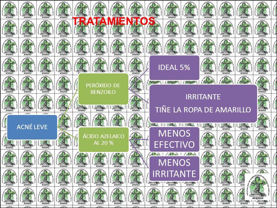 TRATAMIENTOS ACNÉ LEVE PERÓXIDO DE BENZOILO IDEAL 5% IRRITANTE TIÑE LA ROPA DE AMARILLO MENOS EFECTIVO ÁCIDO AZELAICO AL 20 % MENOS IRRITANTE 21