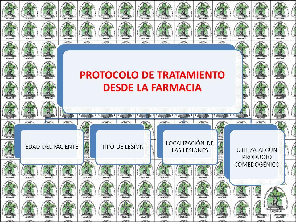PROTOCOLO DE TRATAMIENTO DESDE LA FARMACIA EDAD DEL PACIENTETIPO DE LESIÓN LOCALIZACIÓN DE LAS LESIONES UTILIZA ALGÚN PRODUCTO COMEDOGÉNICO 25