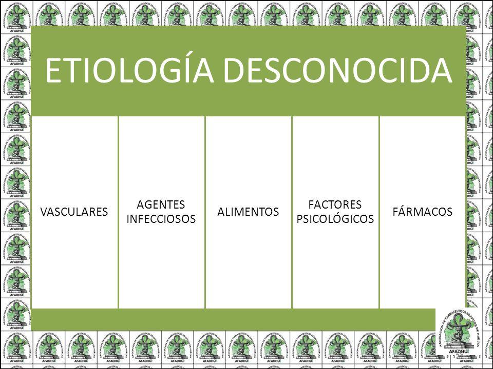ETIOLOGÍA DESCONOCIDA VASCULARES AGENTES INFECCIOSOS ALIMENTOS FACTORES PSICOLÓGICOS FÁRMACOS 28