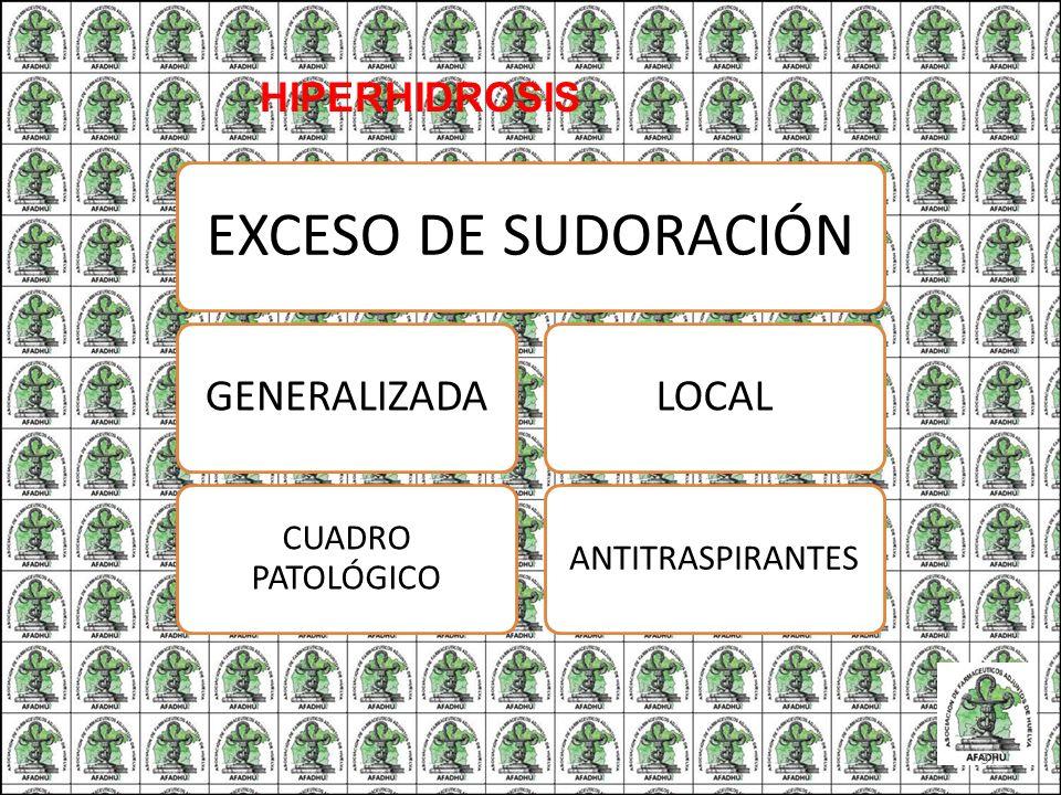 HIPERHIDROSIS EXCESO DE SUDORACIÓN GENERALIZADA CUADRO PATOLÓGICO LOCAL ANTITRASPIRANTES 37