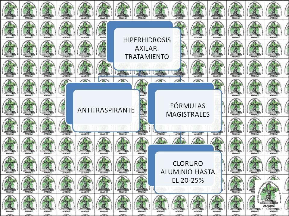 HIPERHIDROSIS AXILAR. TRATAMIENTO ANTITRASPIRANTE FÓRMULAS MAGISTRALES CLORURO ALUMINIO HASTA EL 20-25% 38