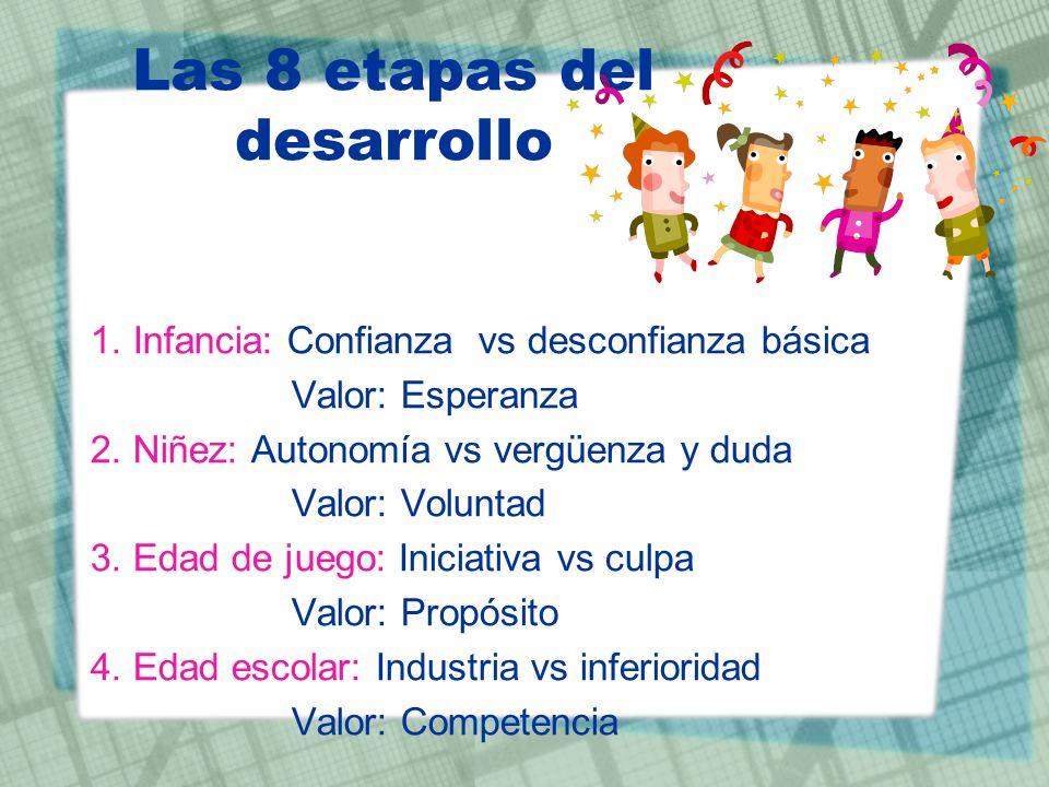 Las 8 etapas del desarrollo 1. Infancia: Confianza vs desconfianza básica Valor: Esperanza 2. Niñez: Autonomía vs vergüenza y duda Valor: Voluntad 3.