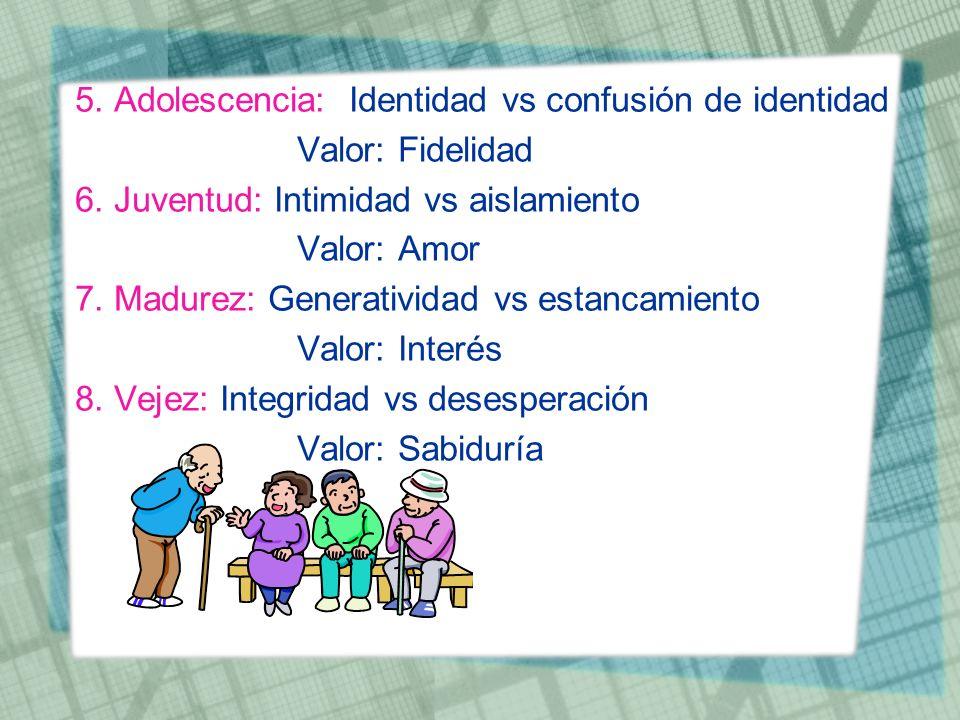5. Adolescencia: Identidad vs confusión de identidad Valor: Fidelidad 6. Juventud: Intimidad vs aislamiento Valor: Amor 7. Madurez: Generatividad vs e
