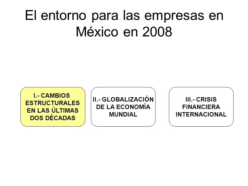 El entorno para las empresas en México en 2008 I.- CAMBIOS ESTRUCTURALES EN LAS ÚLTIMAS DOS DÉCADAS II.- GLOBALIZACIÓN DE LA ECONOMÍA MUNDIAL III.- CR