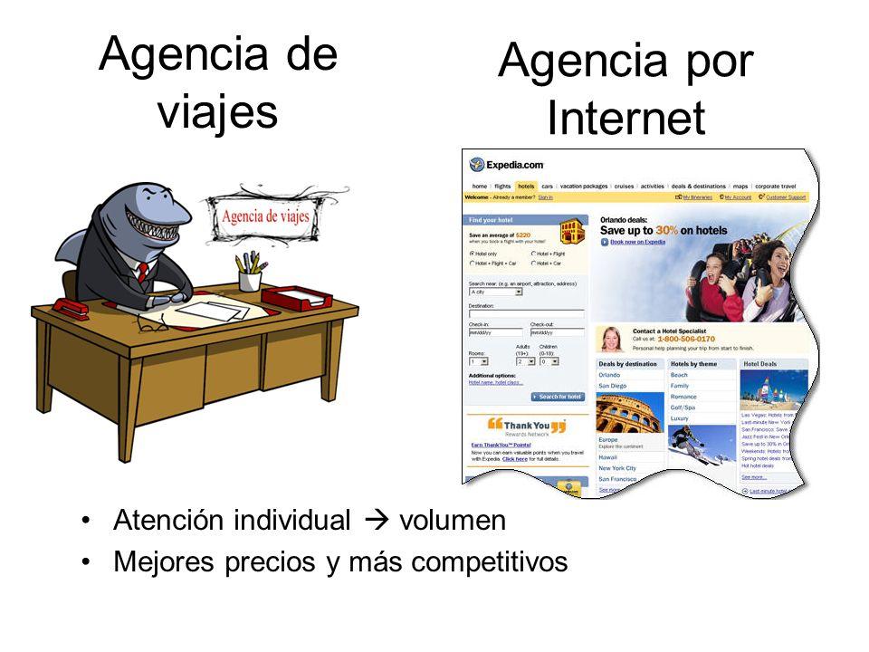 Agencia de viajes Atención individual volumen Mejores precios y más competitivos Agencia por Internet