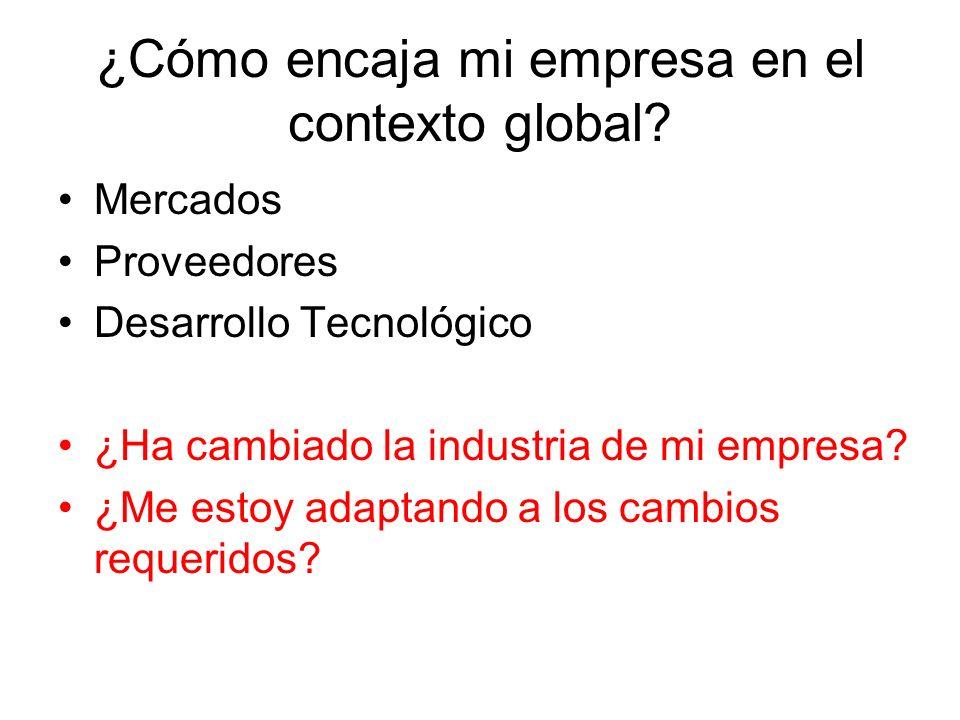 ¿Cómo encaja mi empresa en el contexto global? Mercados Proveedores Desarrollo Tecnológico ¿Ha cambiado la industria de mi empresa? ¿Me estoy adaptand