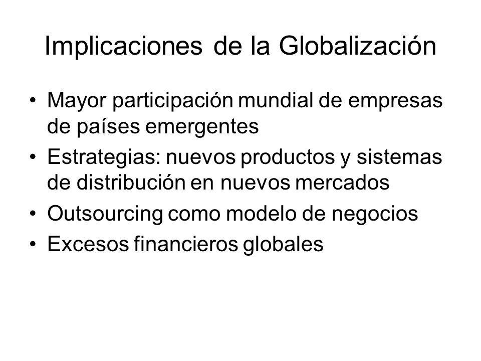 Implicaciones de la Globalización Mayor participación mundial de empresas de países emergentes Estrategias: nuevos productos y sistemas de distribució