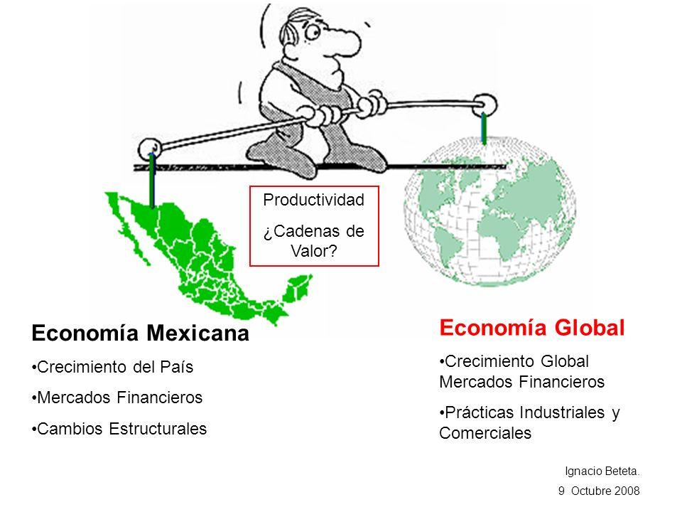 Cambios estructurales en la economía mexicana Economía más abierta: comercio e inversión Reducción deuda pública externa y alto nivel de reservas Equilibrio en las finanzas públicas, con alta dependencia en el petróleo Estabilidad financiera –Inflación –Tasas de interés –Tipo de cambio Profundización del sistema financiero Crecimiento moderado: 3% anual promedio –Dependencia economía norteamericana –Necesario reformas estructurales