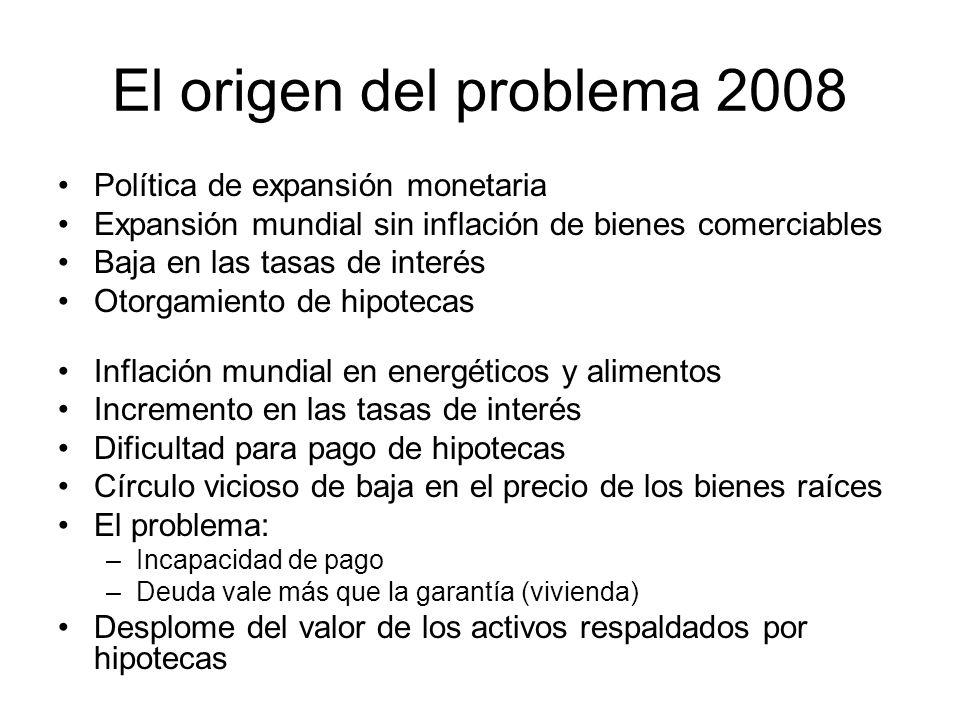 El origen del problema 2008 Política de expansión monetaria Expansión mundial sin inflación de bienes comerciables Baja en las tasas de interés Otorga