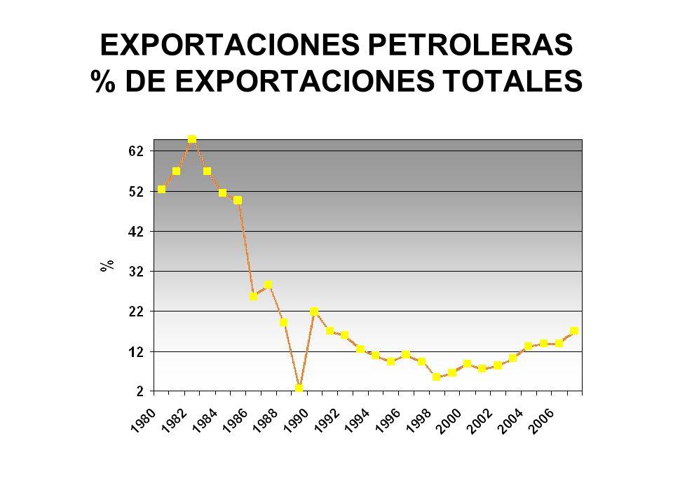El entorno para las empresas en México en 2008 I.- CAMBIOS ESTRUCTURALES EN LAS ÚLTIMAS DOS DÉCADAS II.- GLOBALIZACIÓN DE LA ECONOMÍA MUNDIAL III.- CRISIS FINANCIERA INTERNACIONAL