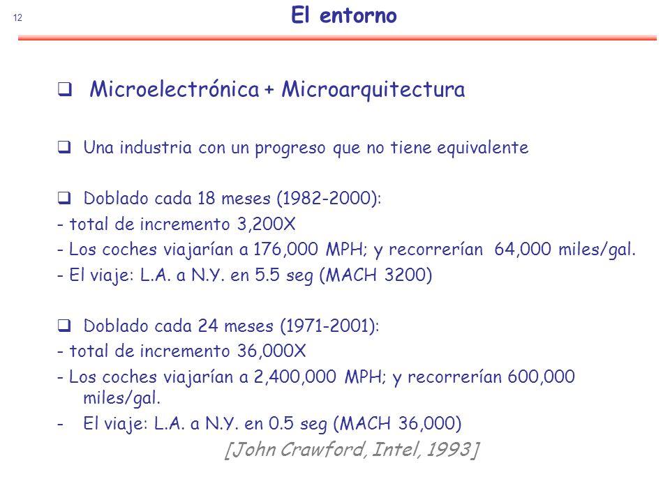 12 El entorno Microelectrónica + Microarquitectura Una industria con un progreso que no tiene equivalente Doblado cada 18 meses (1982-2000): - total d