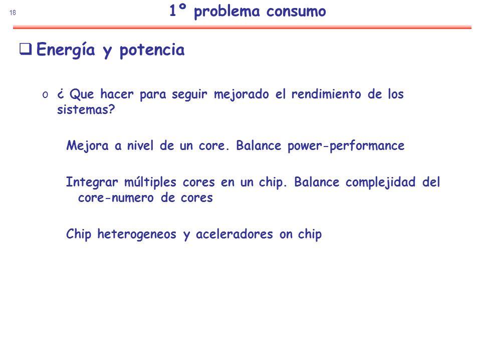 18 Energía y potencia o¿ Que hacer para seguir mejorado el rendimiento de los sistemas? Mejora a nivel de un core. Balance power-performance Integrar