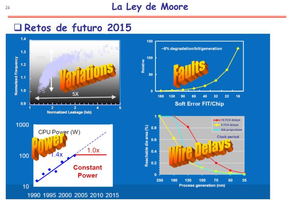 24 La Ley de Moore Retos de futuro 2015