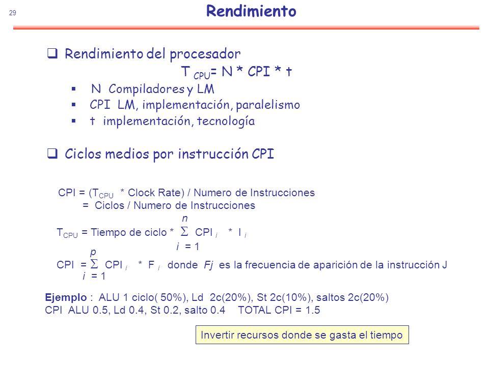 29 Rendimiento Rendimiento del procesador T CPU = N * CPI * t N Compiladores y LM CPI LM, implementación, paralelismo t implementación, tecnología Cic