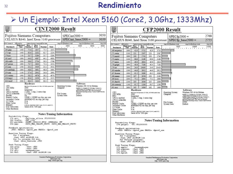 32 Rendimiento Un Ejemplo: Intel Xeon 5160 (Core2, 3.0Ghz, 1333Mhz)