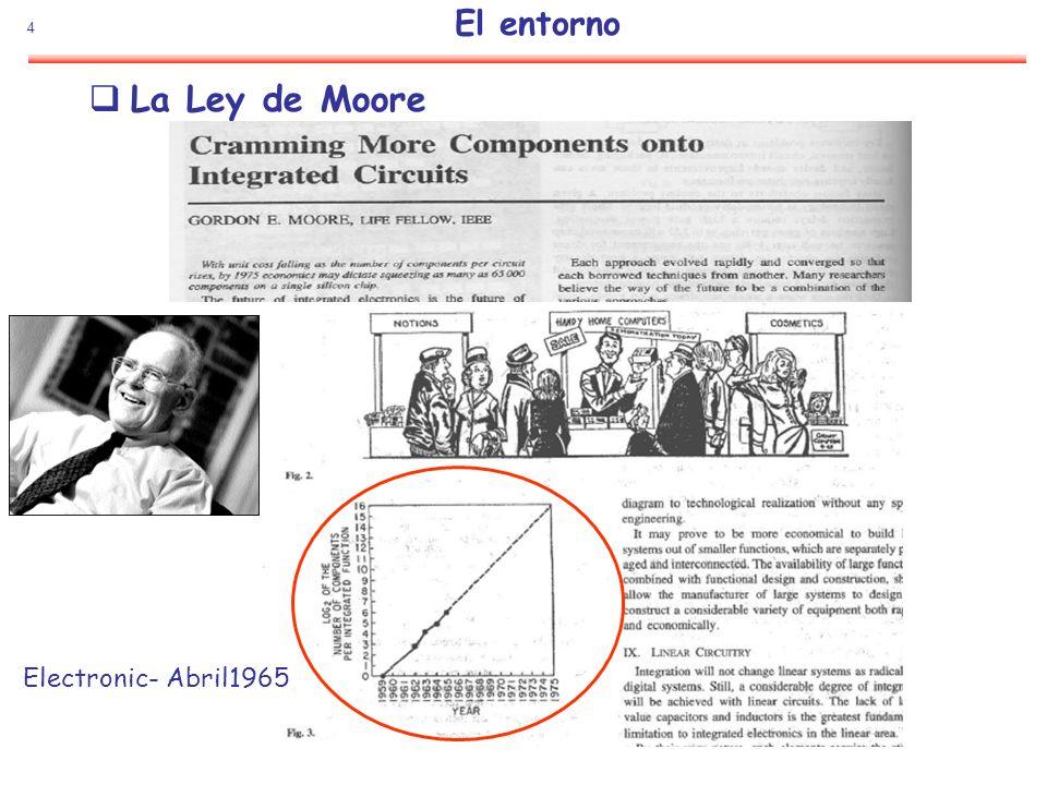 5 El entorno La Ley de Moore se ha cumplido Transitors Fuente: Intel Corporation