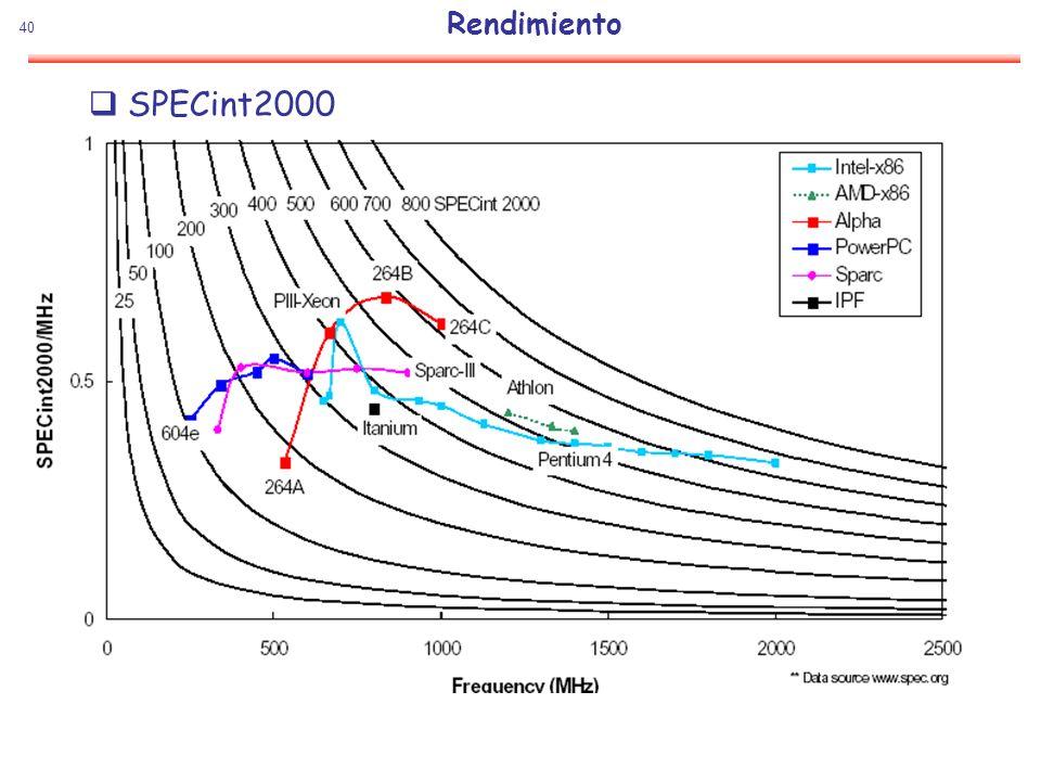 40 Rendimiento SPECint2000