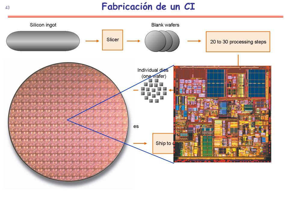 43 Fabricación de un CI