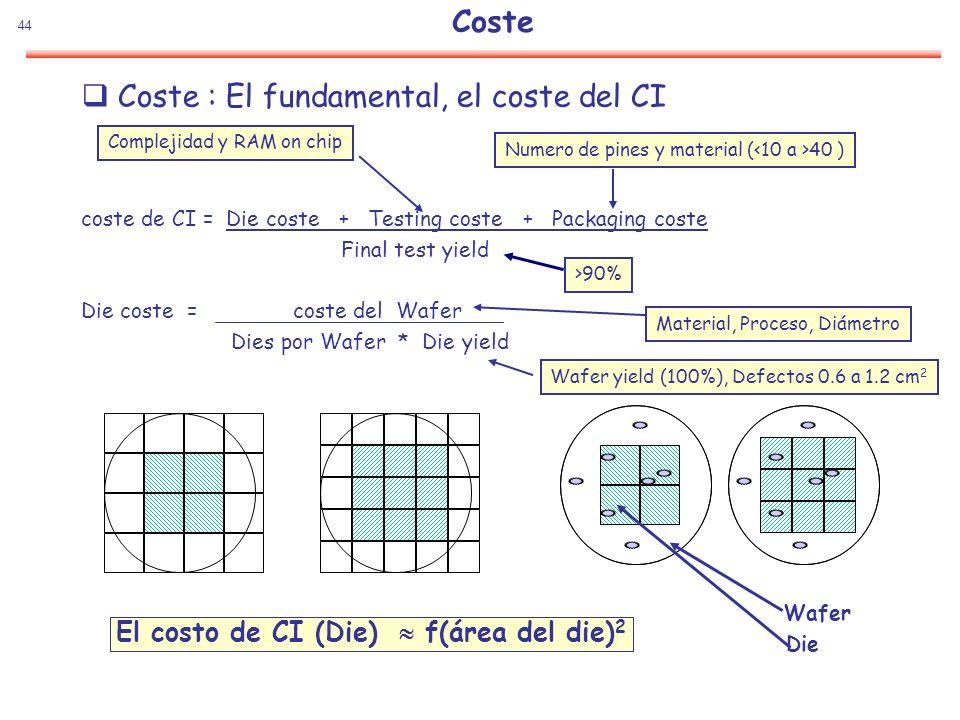 44 Coste Coste : El fundamental, el coste del CI coste de CI = Die coste + Testing coste + Packaging coste Final test yield Die coste = coste del Wafe
