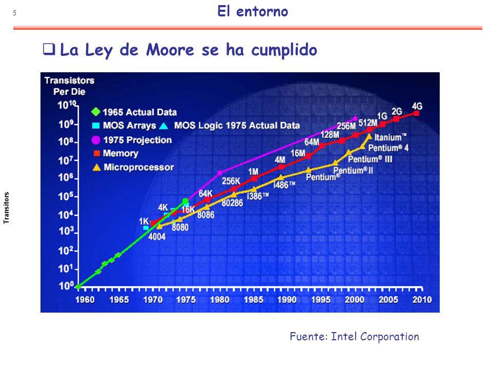 26 El entorno: tendencias Procesador: 286, 386, 486, Pentium, Pentium Pro, Pentium 4 (21x,2250x) Ethernet: 10Mb, 100Mb, 1000Mb, 10000 Mb/s (16x,1000x) Modulo de Memoria: 16bit plain DRAM, Page Mode DRAM, 32b, 64b, SDRAM, DDR SDRAM (4x,120x) Disco : 3600, 5400, 7200, 10000, 15000 RPM (8x, 143x) Latencia y ancho de banda en los últimos 20 años CPU alta, Memoria Baja (Memory Wall)