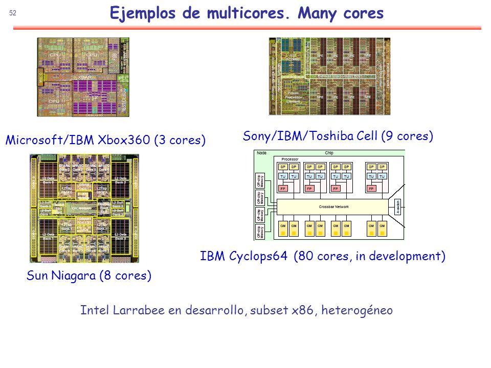 52 Sony/IBM/Toshiba Cell (9 cores) IBM Cyclops64 (80 cores, in development) Sun Niagara (8 cores) Microsoft/IBM Xbox360 (3 cores) Ejemplos de multicor