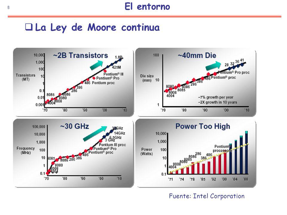 8 El entorno Fuente: Intel Corporation La Ley de Moore continua