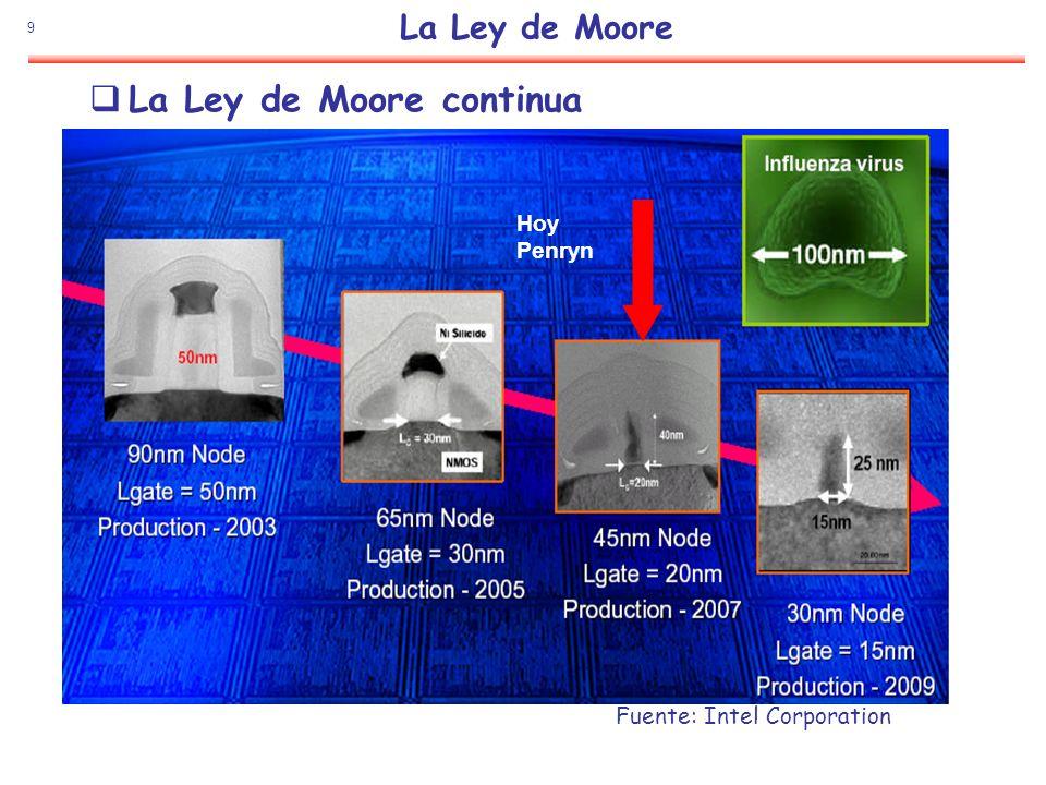 10 La Ley de Moore Fuente: Intel Corporation