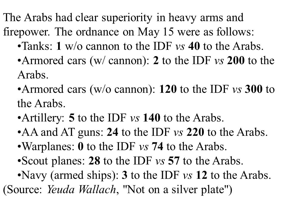 The Arabs had clear superiority in heavy arms and firepower. The ordnance on May 15 were as follows: Tanks: 1 w/o cannon to the IDF vs 40 to the Arabs