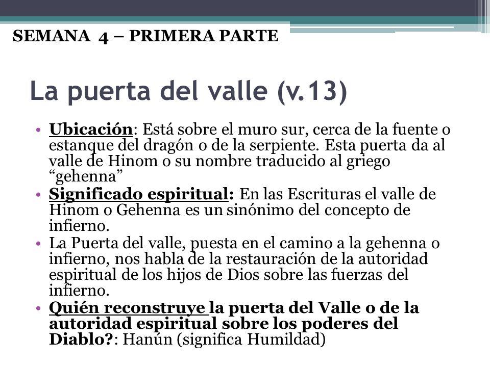 La puerta del valle (v.13) Ubicación: Está sobre el muro sur, cerca de la fuente o estanque del dragón o de la serpiente. Esta puerta da al valle de H