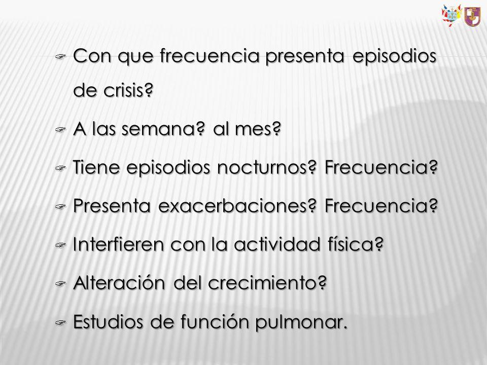 Con que frecuencia presenta episodios de crisis? Con que frecuencia presenta episodios de crisis? A las semana? al mes? A las semana? al mes? Tiene ep