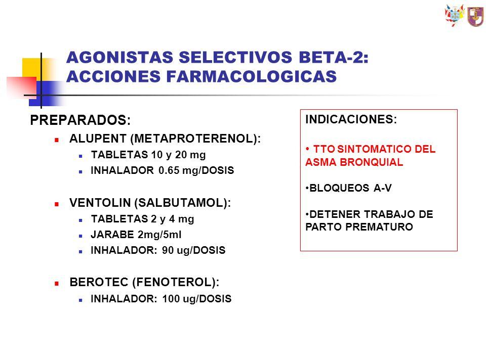 AGONISTAS SELECTIVOS BETA-2: ACCIONES FARMACOLOGICAS PREPARADOS: ALUPENT (METAPROTERENOL): TABLETAS 10 y 20 mg INHALADOR 0.65 mg/DOSIS VENTOLIN (SALBU