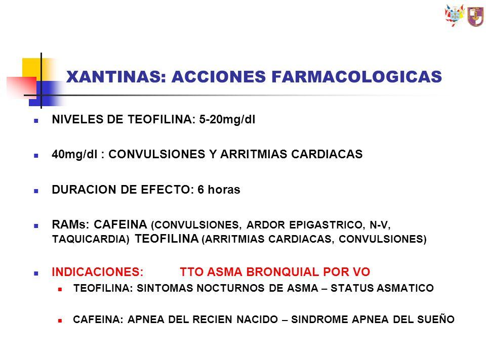 XANTINAS: ACCIONES FARMACOLOGICAS NIVELES DE TEOFILINA: 5-20mg/dl 40mg/dl : CONVULSIONES Y ARRITMIAS CARDIACAS DURACION DE EFECTO: 6 horas RAMs: CAFEI